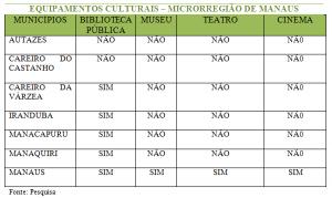 Soraia Magalhães - Bibliotecas públicas no estado do Amazonas - imagem1