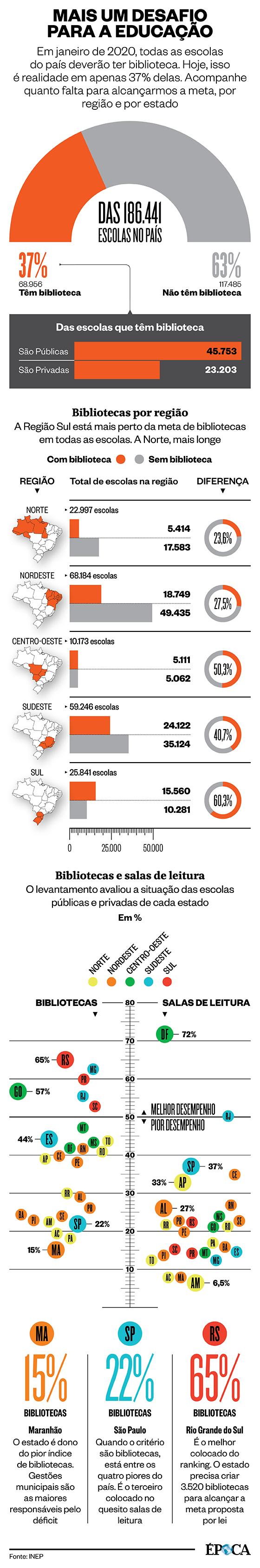 online-bibliotecas